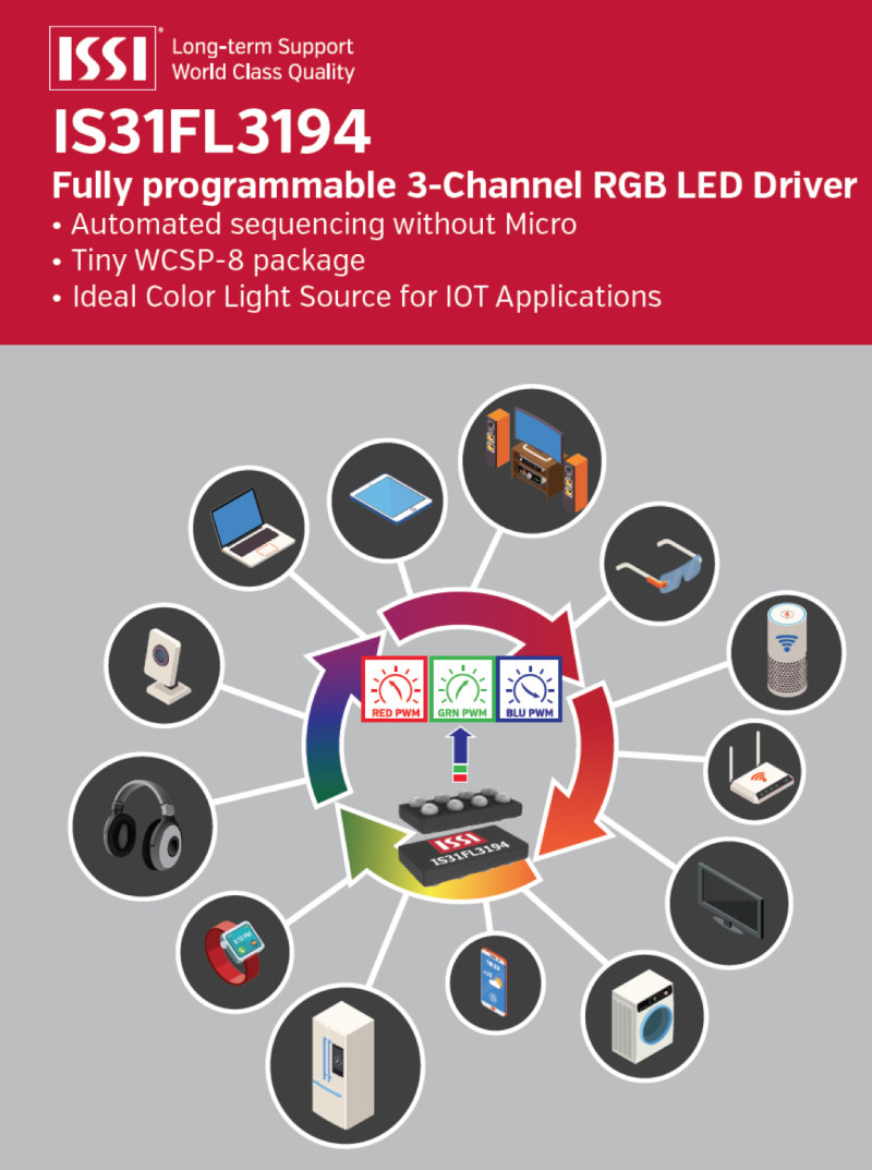 ISSI Programmable Color Sequence RGB LED Driver For IO Applications
